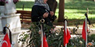 В Турции радикальные мусульмане напали на христианские церкви